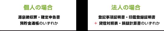 【個人の場合】源泉徴収票・確定申告書・預貯金通帳のいずれか【法人の場合】登記事項証明書・印鑑登録証明書+貸借対照表・損益計画書のいずれか